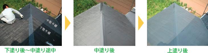 5-B 屋根の中塗り・上塗り